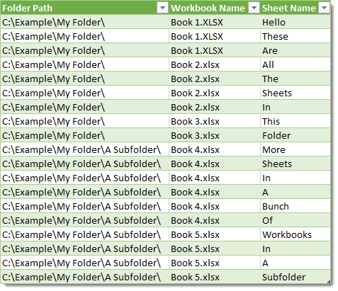 Table-of-Path-Workbook-and-Sheet-Name How To Get All Sheet Names From All Workbooks In A Folder