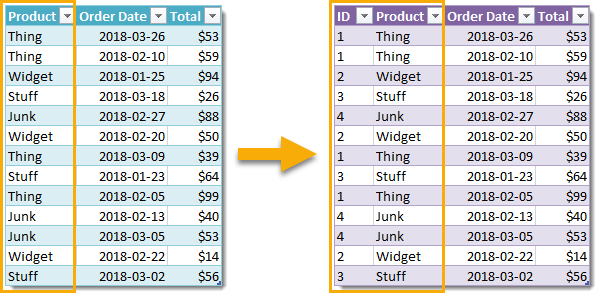 Create-Grouped-Serial-Numbers Create Grouped Serial Numbers with Power Query