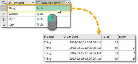 Grouped-Data Create Grouped Serial Numbers with Power Query
