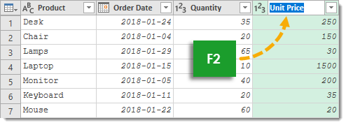 Rename-with-F2 Amazing Power Query Tips and Tricks