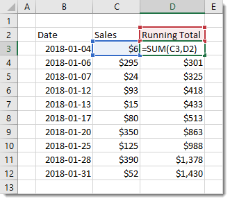 Add-Running-Total-with-SUM-Formula 7 Ways to Add Running Totals in Excel
