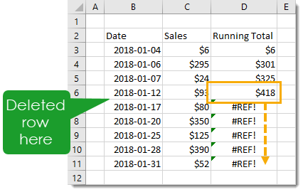 Copy-and-Paste-Down-Formula-to-Remove-Error 7 Ways to Add Running Totals in Excel