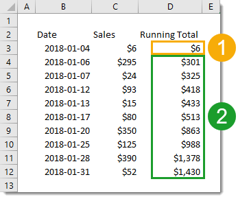 Running-Total-with-Basic-Formula 7 Ways to Add Running Totals in Excel