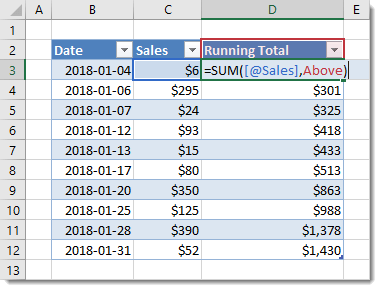 Running-Total-with-Relative-Named-Range 7 Ways to Add Running Totals in Excel