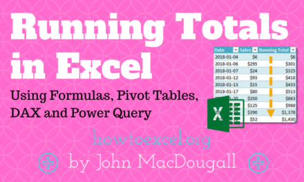 7 Ways to Add Running Totals in Excel
