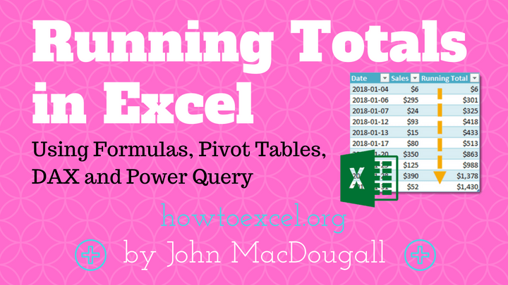 7 Ways to Add Running Totals in Excel | How To Excel