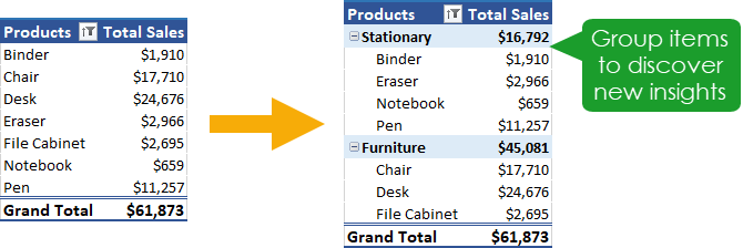 Grouping-Data-Together Pivot Table Course Regular