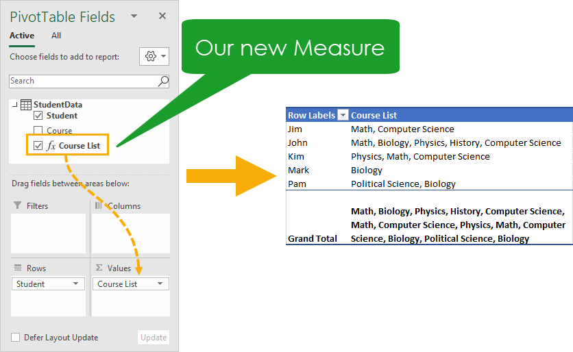 Using-the-New-Measure-in-the-Values-Area Summarizing Text Data With Pivot Tables