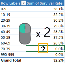 Double-Click-to-Show-Detail 37 Awesome Excel Mouse Tips & Tricks You Should Know