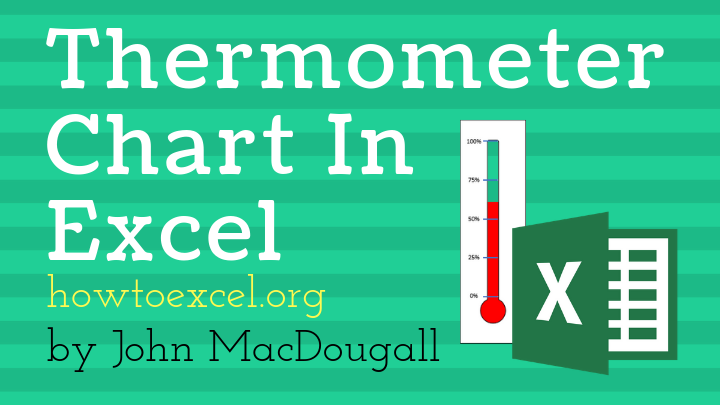 Create A Thermometer Visual To Display Actual Versus Target | How To