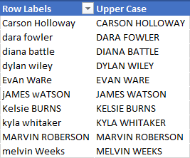 Upper-Case-DAX-Results 5 Ways To Change Text Case In Excel