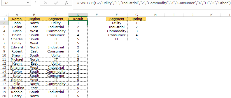 5-new-functions-excel-2019-switch 6 New Functions in Excel 2019 and Office 365 You Must Learn
