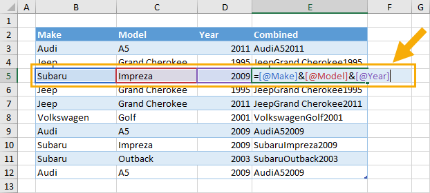 Combine-Columns 7 Ways To Find And Remove Duplicate Values In Microsoft Excel