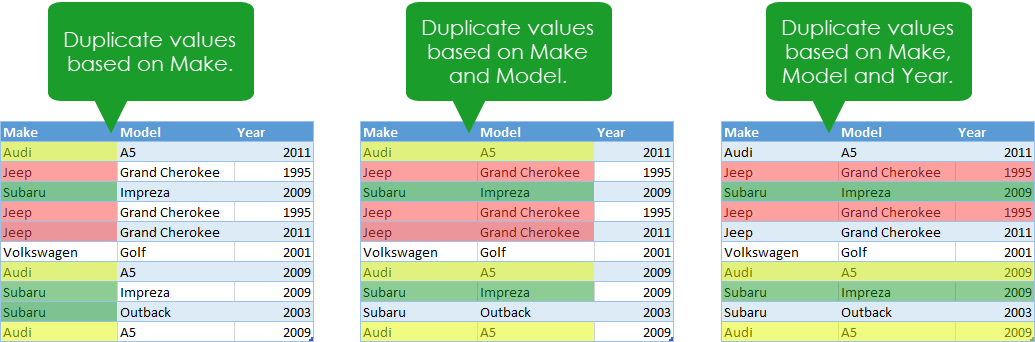 Data-with-Duplicate-Values 7 Ways To Find And Remove Duplicate Values In Microsoft Excel