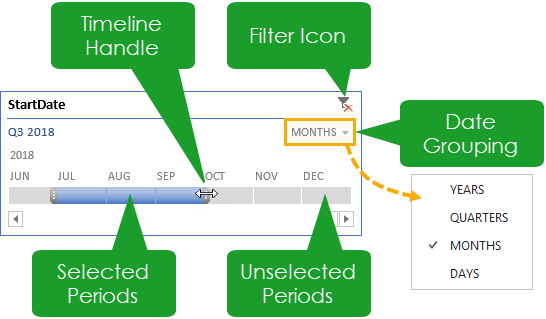 Timeline-Anatomy The Complete Guide To Slicers And Timelines In Microsoft Excel