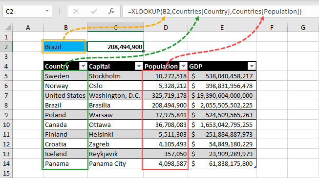 Simple-Exact-Match-XLOOKUP-Example Everything You Need To Know About XLOOKUP