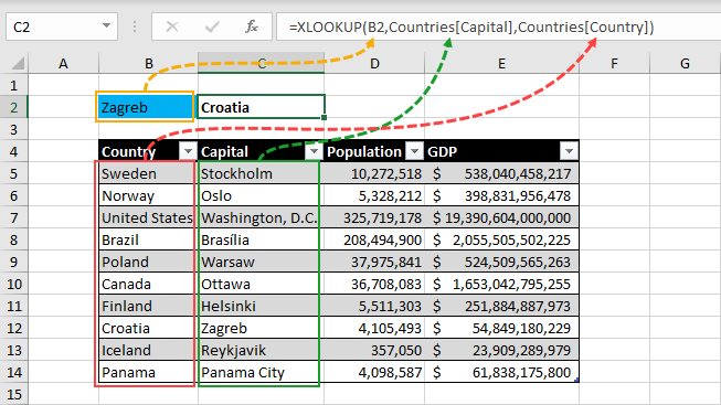 XLOOKUP-Right-to-Left-Example Everything You Need To Know About XLOOKUP