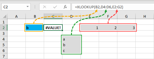 XLOOKUP-with-Vertical-and-Horizontal-Arrays Everything You Need To Know About XLOOKUP
