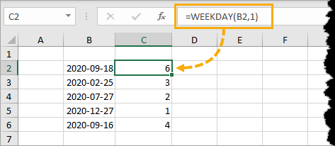 Weekday-Number-from-WEEKDAY-Function 7 Ways To Get The Weekday Name From A Date In Excel
