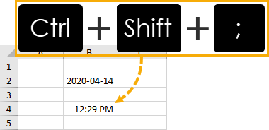 Current-Time-Keyboard-Shortcut 5 Ways to Get the Current Date or Time in Excel