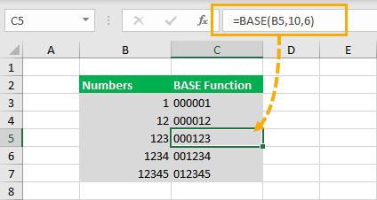 BASE-Function 9 Ways To Add Leading Zeros In Excel