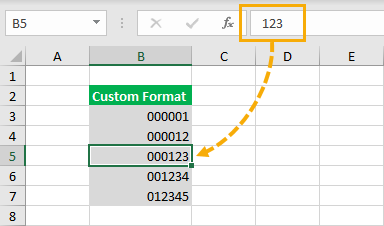 Custom-Format-Applied 9 Ways To Add Leading Zeros In Excel