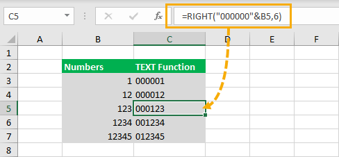 RIGHT-Function 9 Ways To Add Leading Zeros In Excel