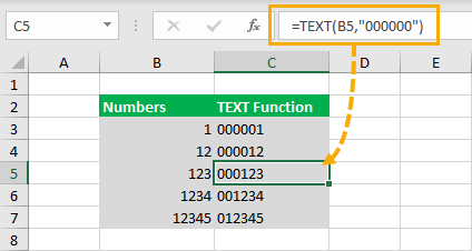 TEXT-Function 9 Ways To Add Leading Zeros In Excel