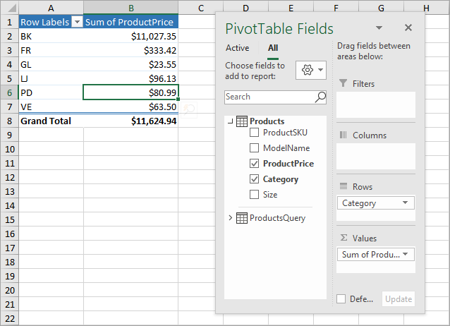PivotTable-by-Category 7 Ways to Extract the First or Last N Characters in Excel