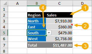 Formatted-Data-Example 9 Ways to Copy and Paste as Values in Excel