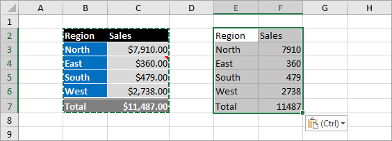 Paste-Special-Values-Result 9 Ways to Copy and Paste as Values in Excel