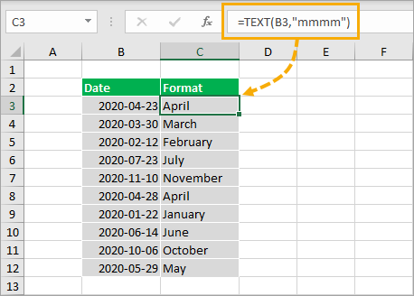 TEXT-Function-with-Month-Format 8 Ways to Extract the Month Name from a Date in Excel